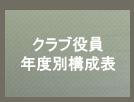 クラブ役員構成表